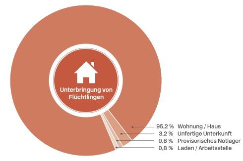behutsame stadterneuerung gentrifizierung pdf